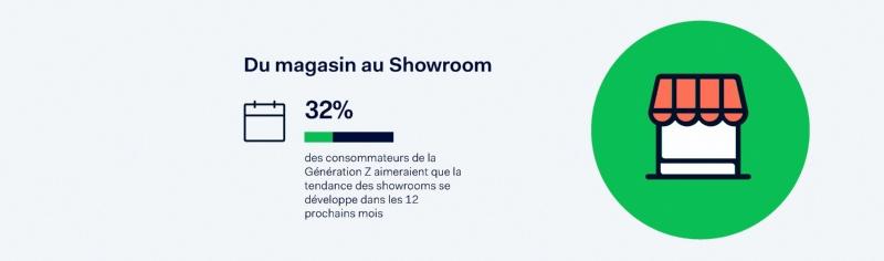 attente-generation-z-boutique-showroom-produit-infographie-adyen.jpg