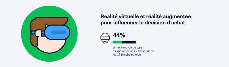 attente-generation-z-realite-virtuelle-VR-augmentee-VA-experience-client-produit-infographie-adyen.jpg
