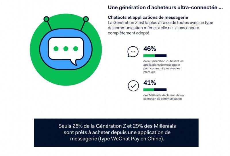 chatbot-application-mobile-messagerie-moyen-communication.jpg