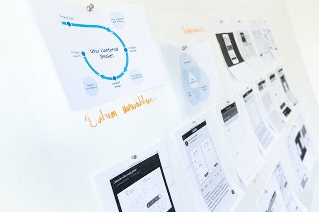 Méthodologie projet selfcare guide