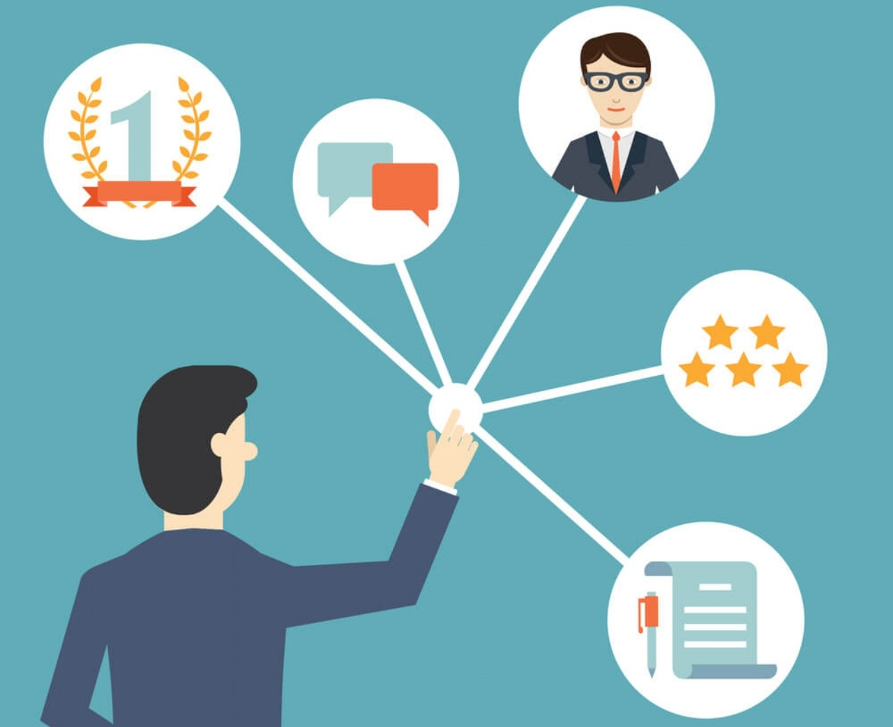 Dans la relation client d'aujourd'hui les consommateurs sont connectés