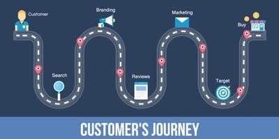 Réaliser un parcours client optimal c'est prendre en compte la buyer journey